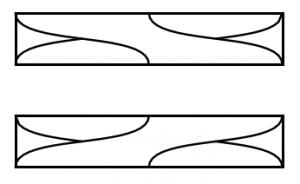 Lire un diagramme de torsades.